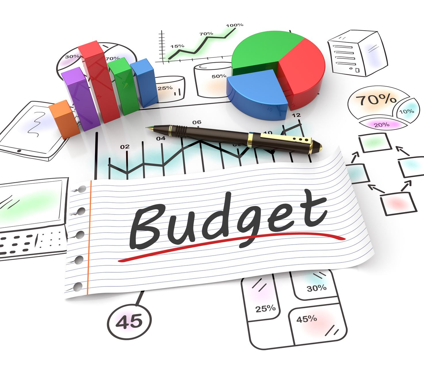 Budget surrounded by graphs and charts