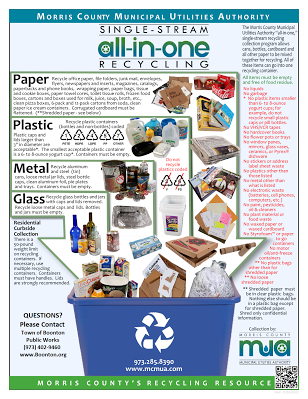 Detailed text on recycling